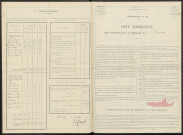 Romain. Dénombrement de la population 1931